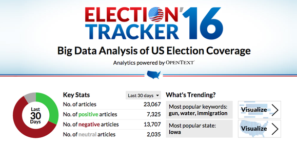 opentext election tracker 2016