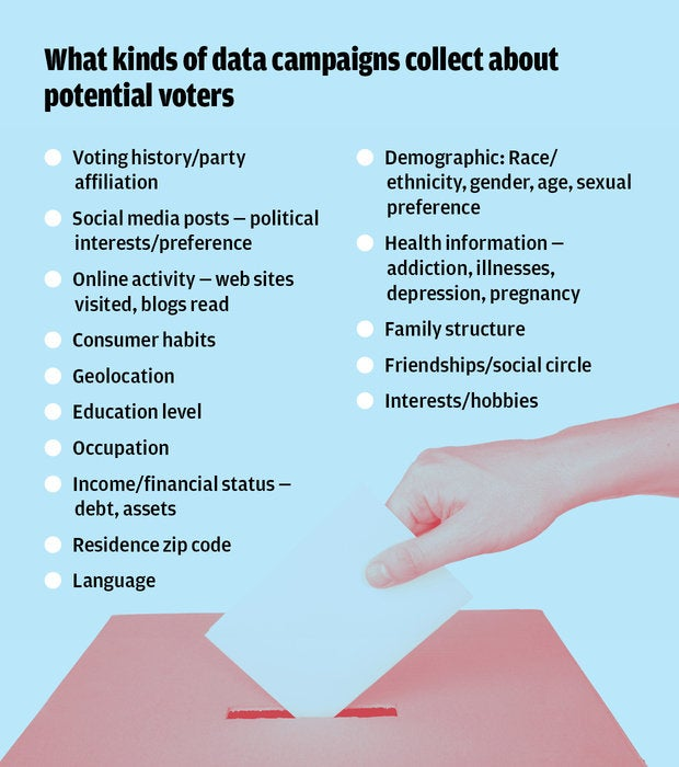 voterdatachart