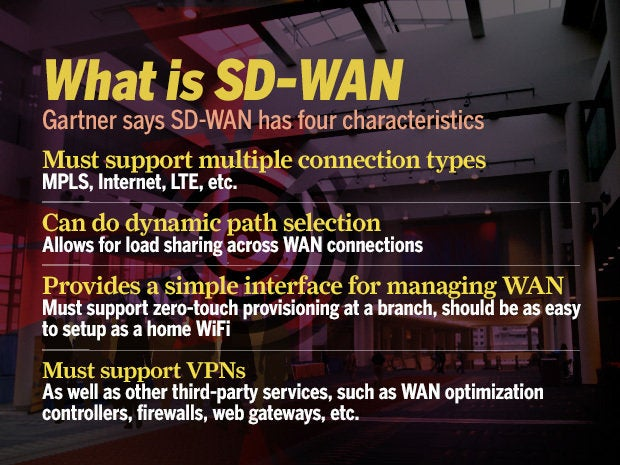 Image result for pic of SD WAN
