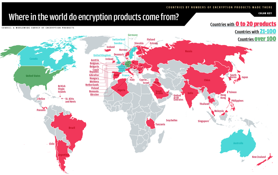 world encryption