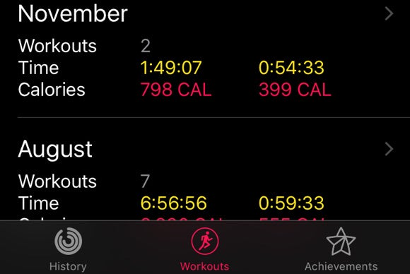 activity workouts tab ios 9.3