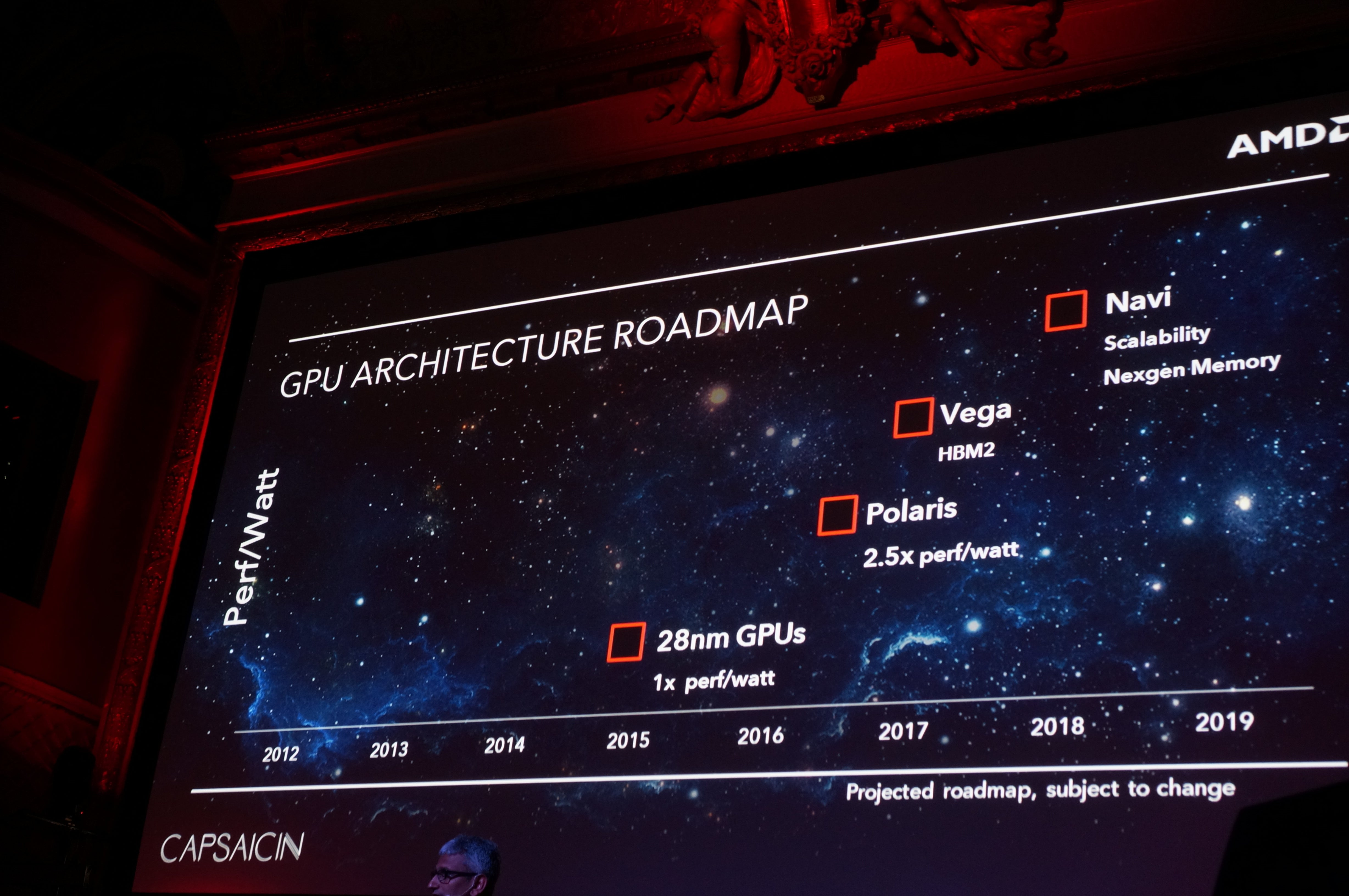 New AMD Radeon website counts down to Vega graphics card