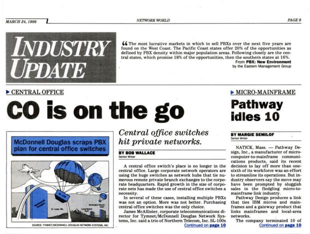 Network World turns 30