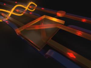 fredkin gate quantum