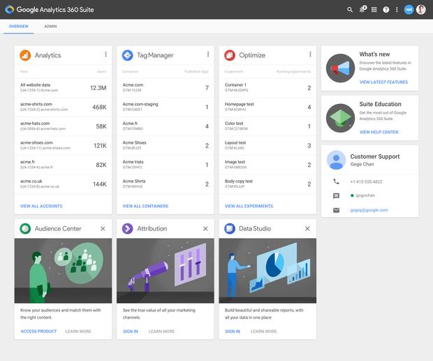 Google Analytics 360 suite dashboard