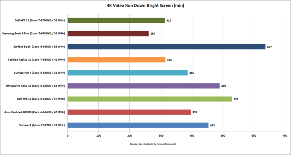hp spectre x360 15 video run down bright