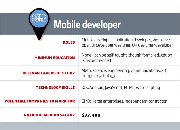 Career roadmap How a mobile developer found his calling CIO