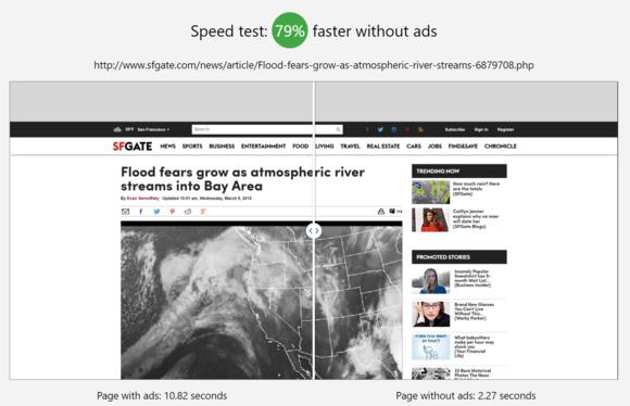 opera speed test