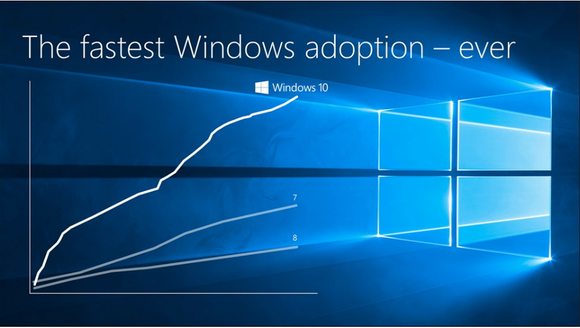 Microsoft Announces Innovations For Windows 10