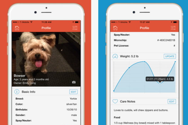 Pets Electronic Medical Records Can Fetch Health Data Computerworld