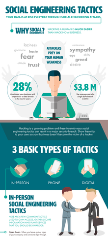 smartfile social engineering infographic thumb