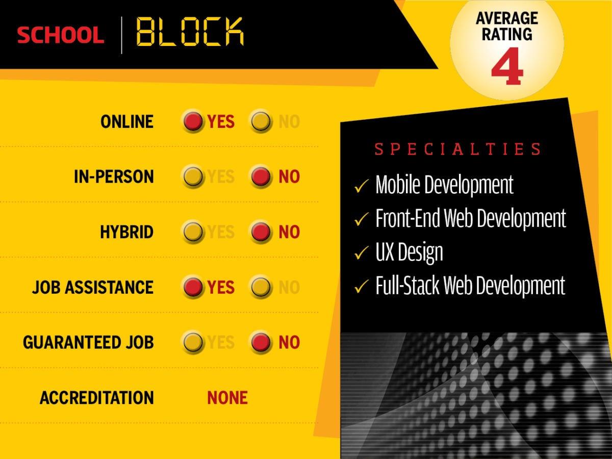 Bloc Website