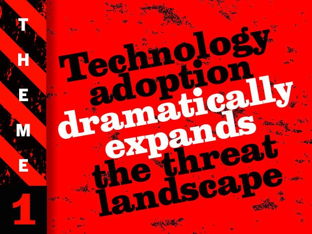 theme 1 tech threatens landscape