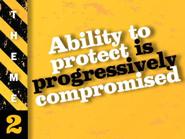 theme 2 ability to protect compromised