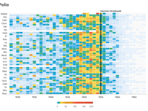 The inevitability of data visualization criticism