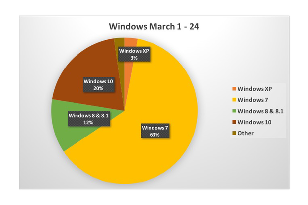 windows march 2016v2