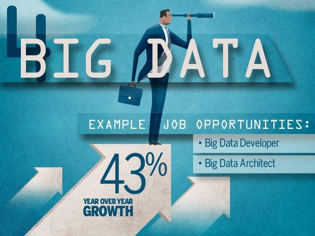 4 big data