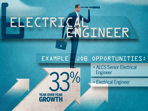 6. Electrical Engineer