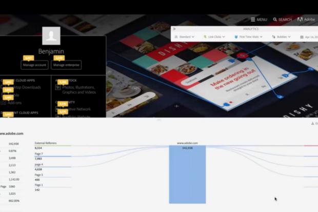 Adobe Analytics Activity Map pathing display