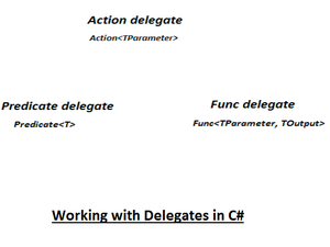 Advanced delegates