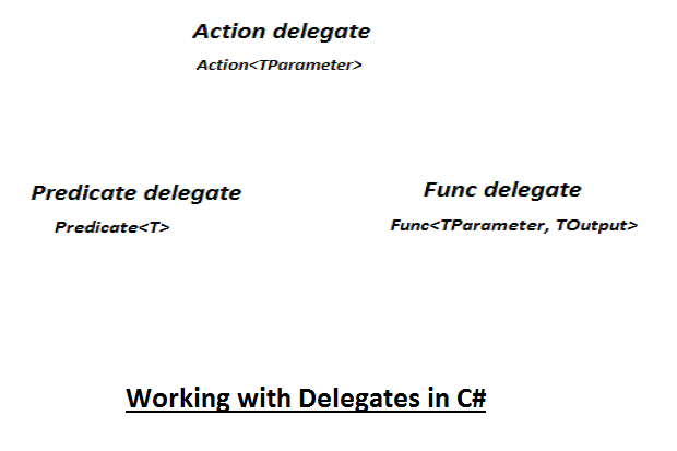 Advanced delegates