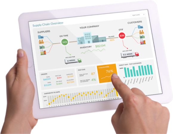 FusionOps supply chain analytics