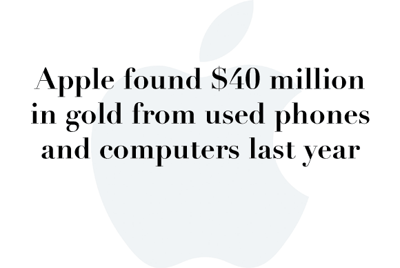 gold 40 million
