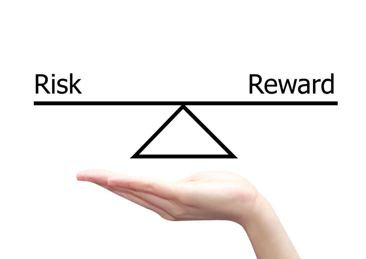 risk reward ts