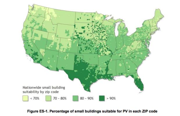 Solar power generation rooftop