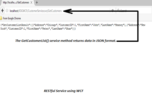 How to create a RESTful service in WCF   InfoWorld