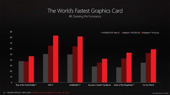 worlds fastest graphics card page 14