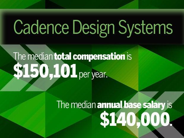 6 cadence design systems