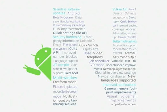 Google Android N moves to beta