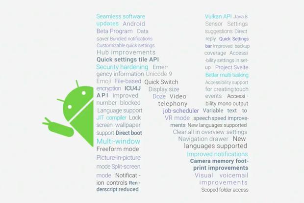 android n logo 100661795 primary.idge