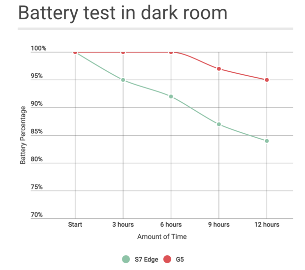 battery dark room