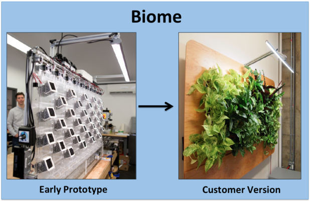 Biome product evolution