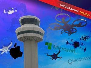 enterprise IT drones
