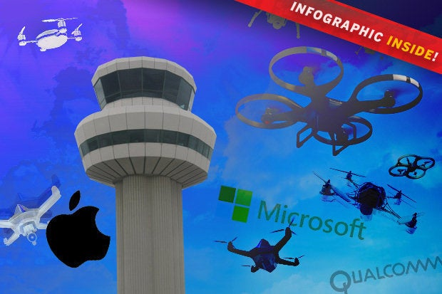 Commercial drones gaining altitude with top IT vendors
