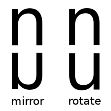 mirror vs rotate