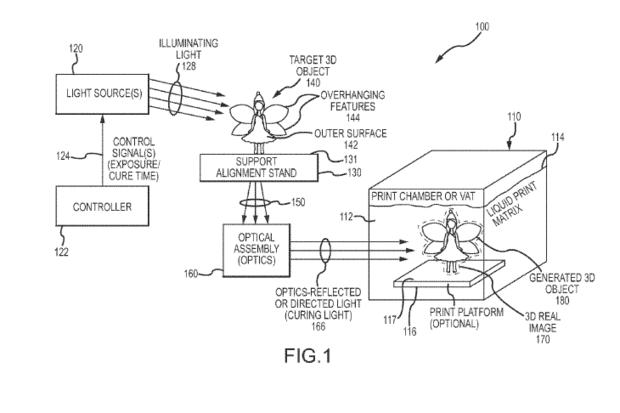 Disney 3D Patent