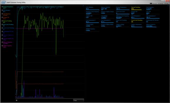 Intel Extreme Tuning Utility screencap
