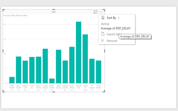 Free data visualization with Microsoft Power BI: Your step