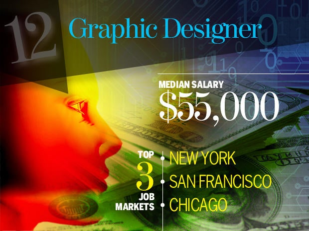 12 graphic designer