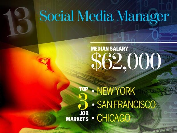 13 social media manager
