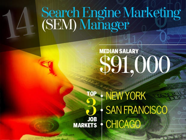 14 search engine marketing manager