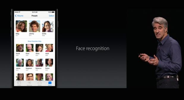 16. photos face recognition
