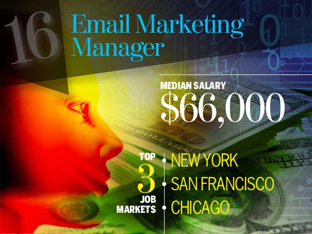 16 email marketing manager