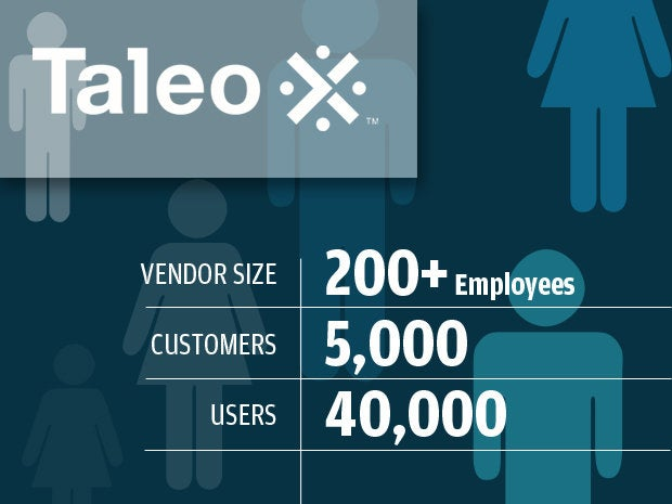 Taleo website
