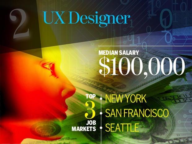 2 ux designer