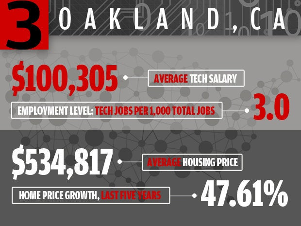 Oakland, Calif.